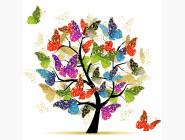 Абстракция и прочее Дерево надежды