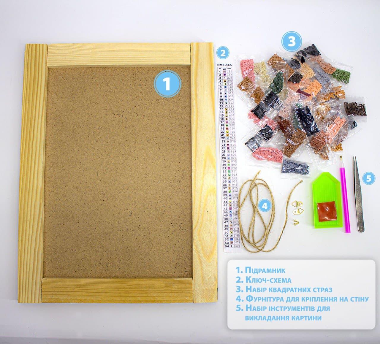 алмазная мозаика по фото на подрамнике - комплектация набора